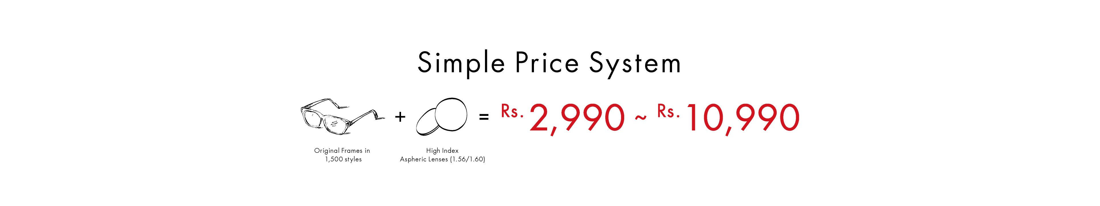 what is price system