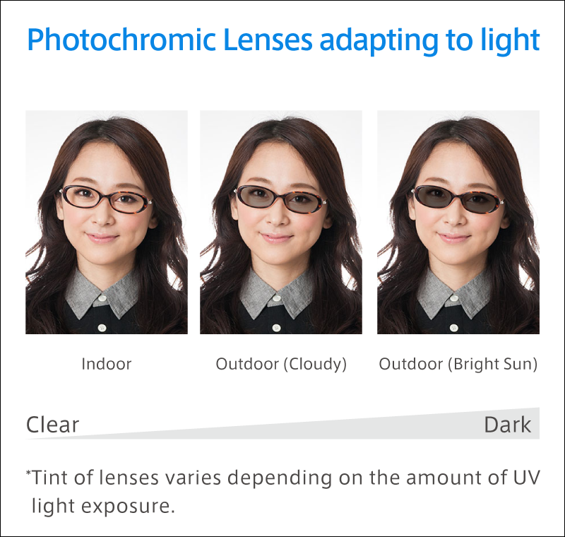 feature of Photochromic Lenses
