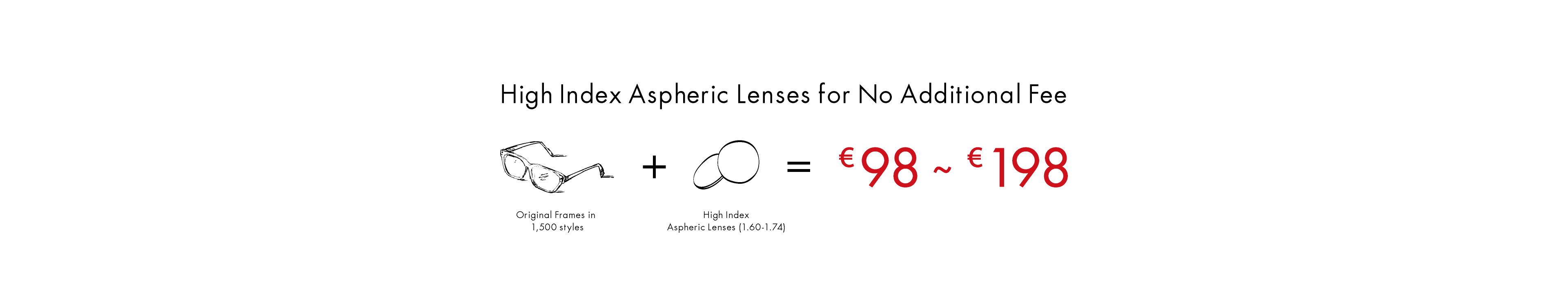 High Index Aspheric Lenses for No Additional Fee